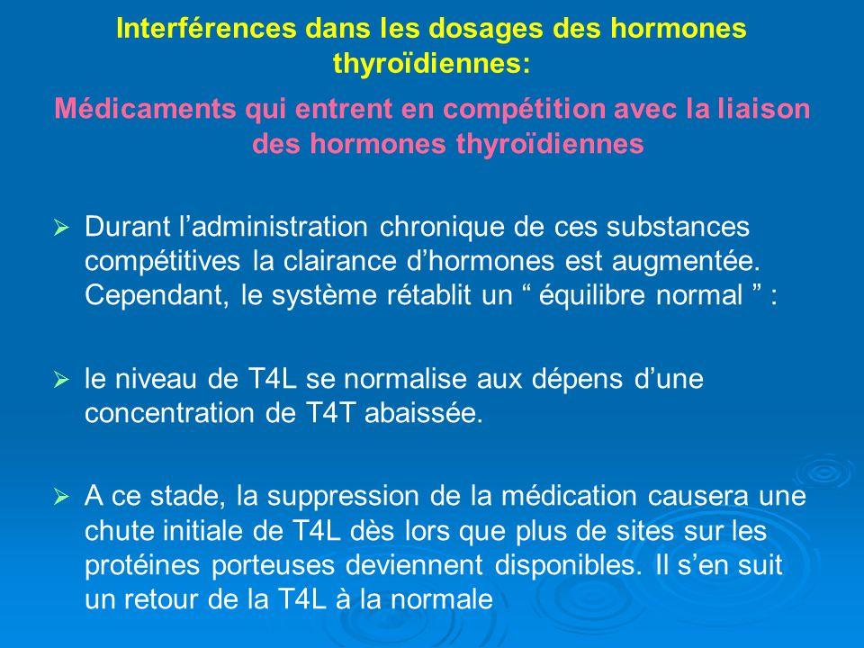 Interférences dans les dosages des hormones thyroïdiennes: