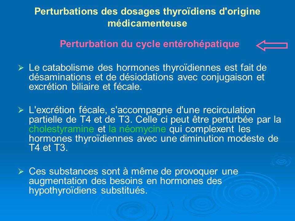 Perturbations des dosages thyroïdiens d origine médicamenteuse