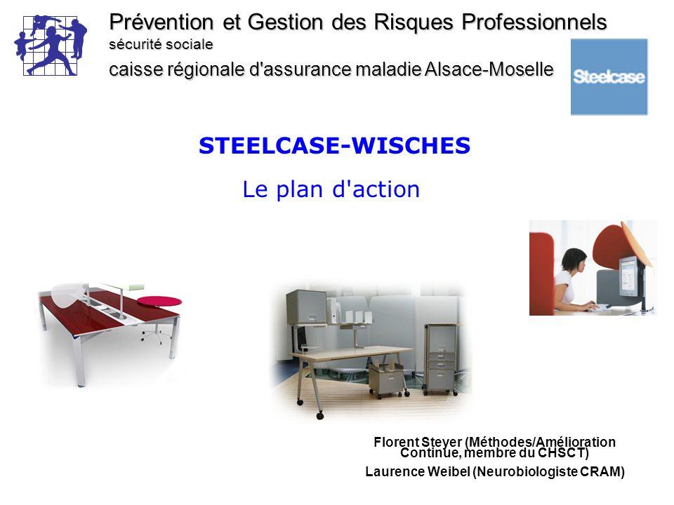 Prévention et Gestion des Risques Professionnels