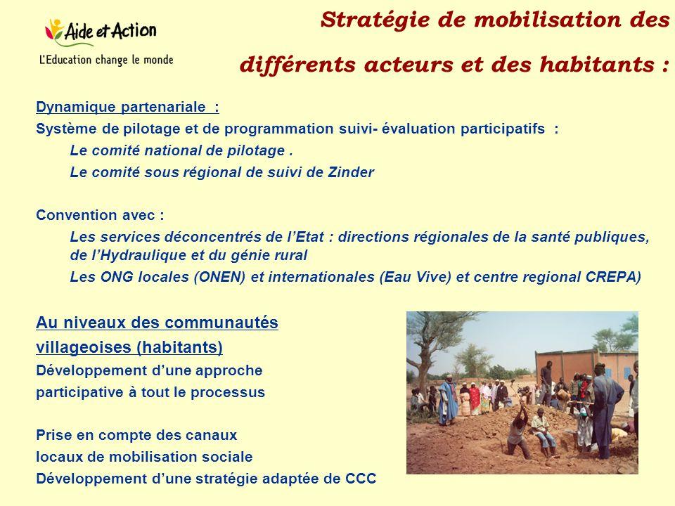 Stratégie de mobilisation des différents acteurs et des habitants :
