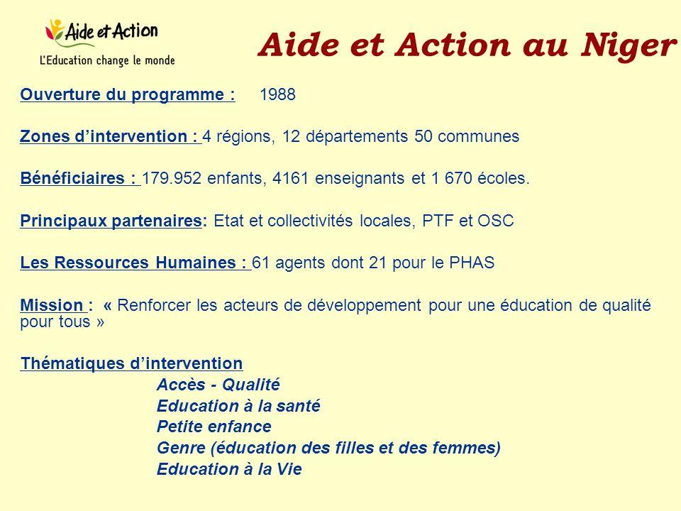 Aide et Action au Niger Ouverture du programme : 1988