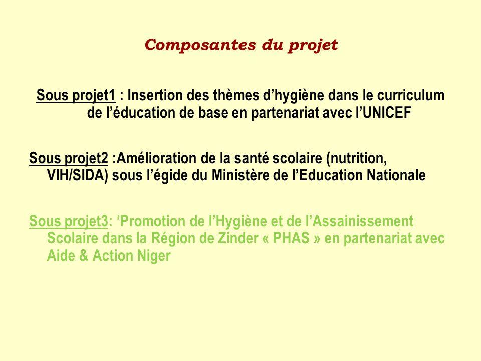 Composantes du projet Sous projet1 : Insertion des thèmes d'hygiène dans le curriculum de l'éducation de base en partenariat avec l'UNICEF.