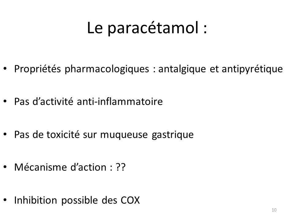 Le paracétamol : Propriétés pharmacologiques : antalgique et antipyrétique. Pas d'activité anti-inflammatoire.