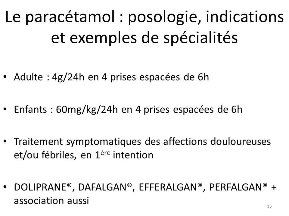 Le paracétamol : posologie, indications et exemples de spécialités