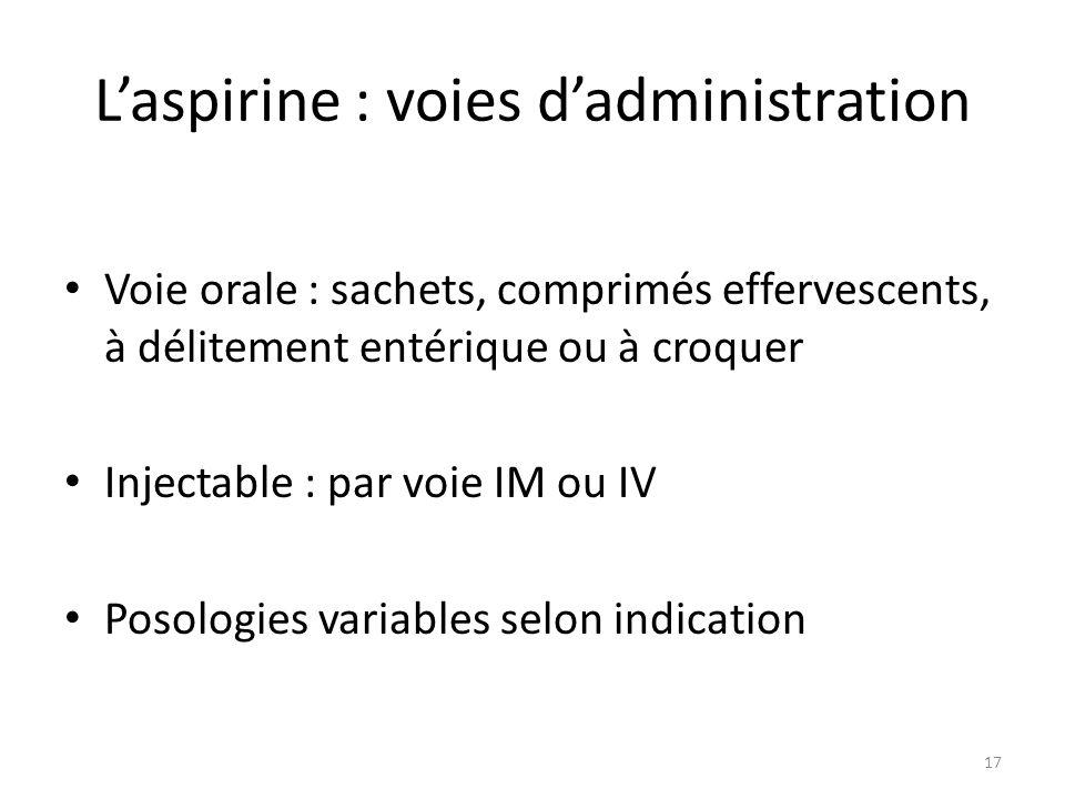 L'aspirine : voies d'administration
