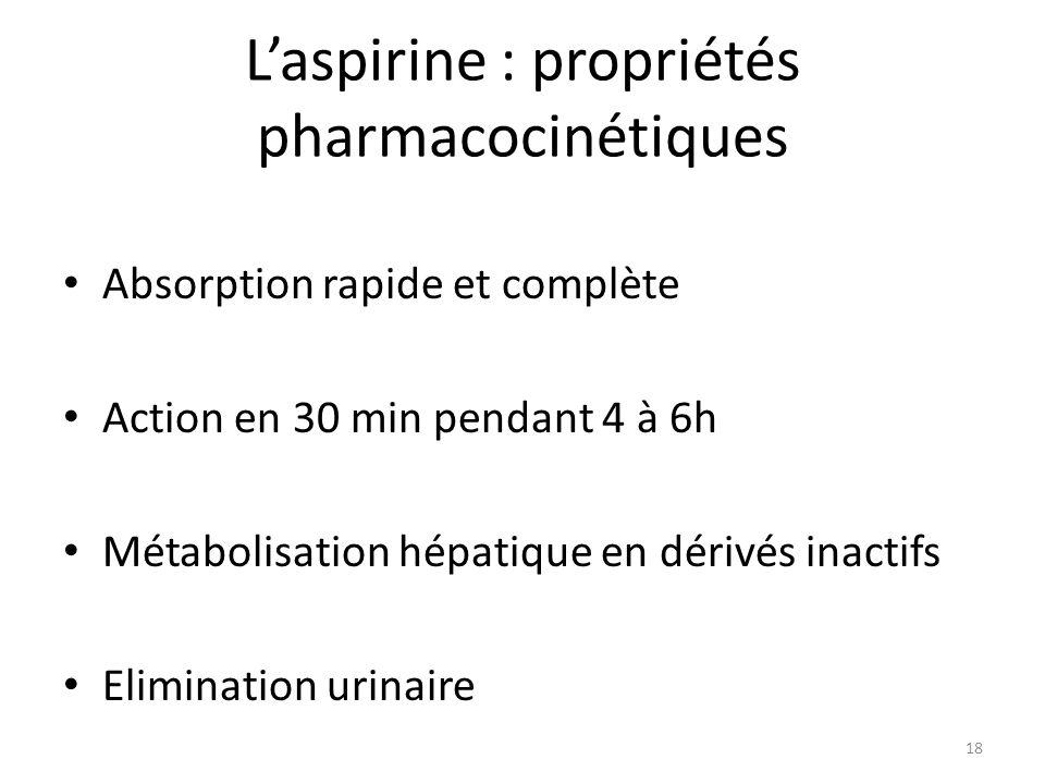 L'aspirine : propriétés pharmacocinétiques
