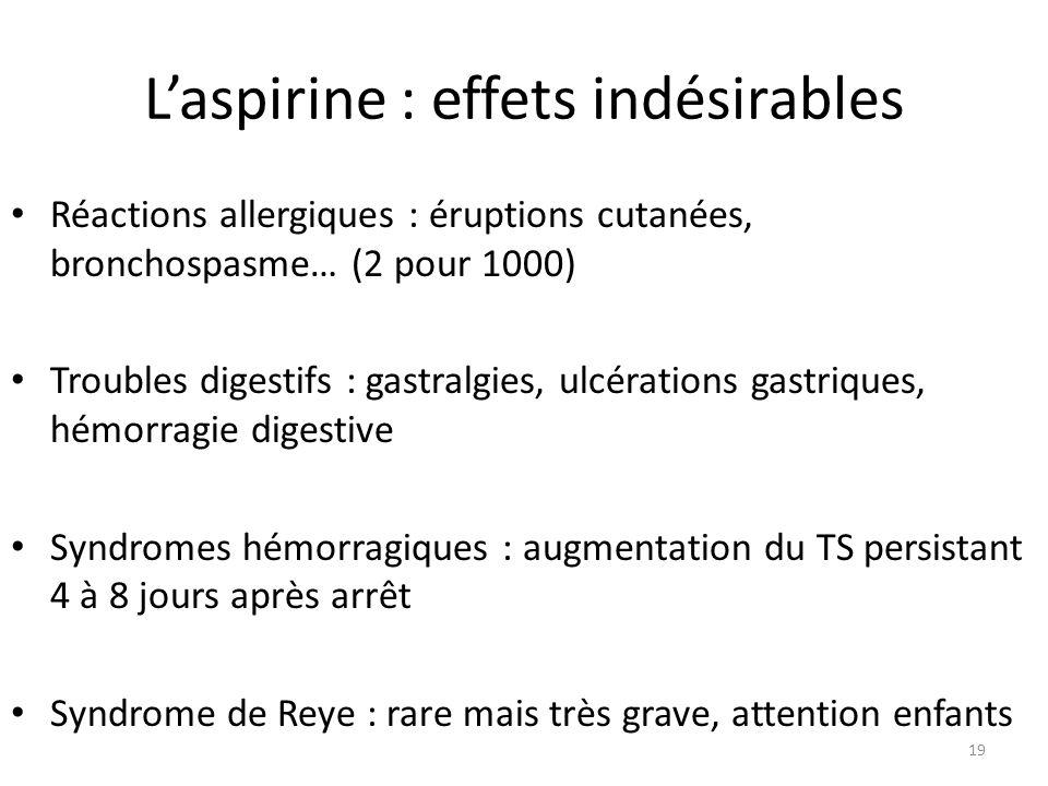 L'aspirine : effets indésirables