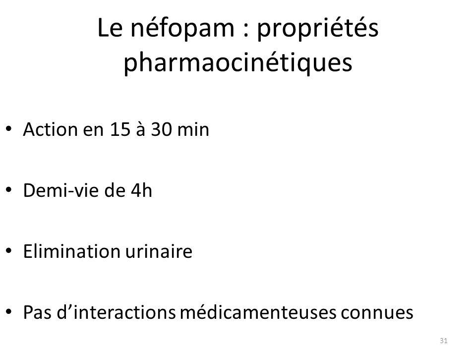 Le néfopam : propriétés pharmaocinétiques
