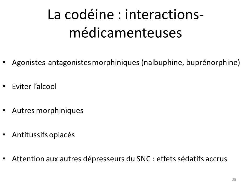 La codéine : interactions-médicamenteuses