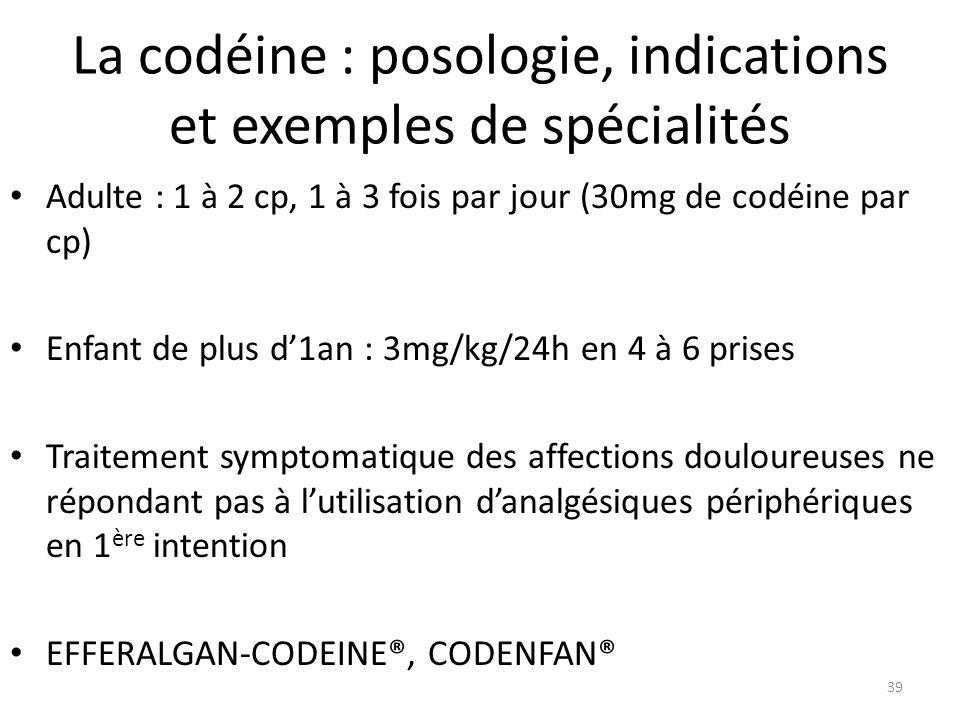 La codéine : posologie, indications et exemples de spécialités