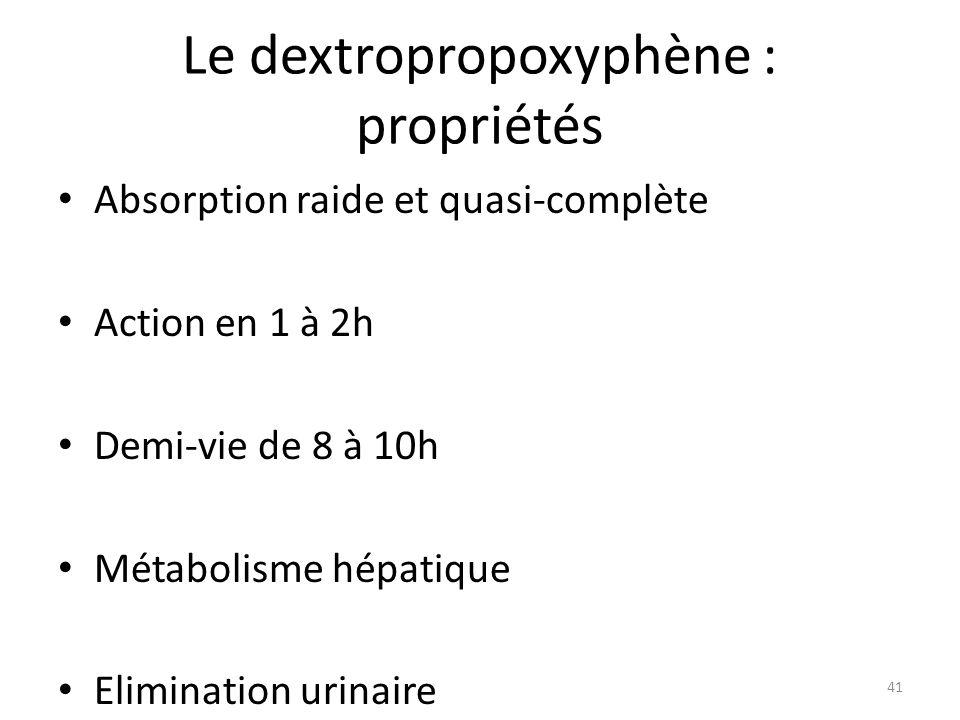 Le dextropropoxyphène : propriétés