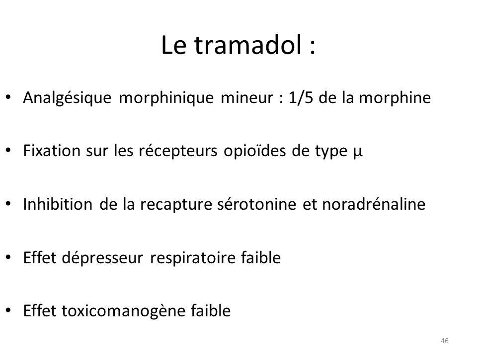 Le tramadol : Analgésique morphinique mineur : 1/5 de la morphine