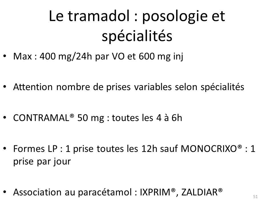 Le tramadol : posologie et spécialités
