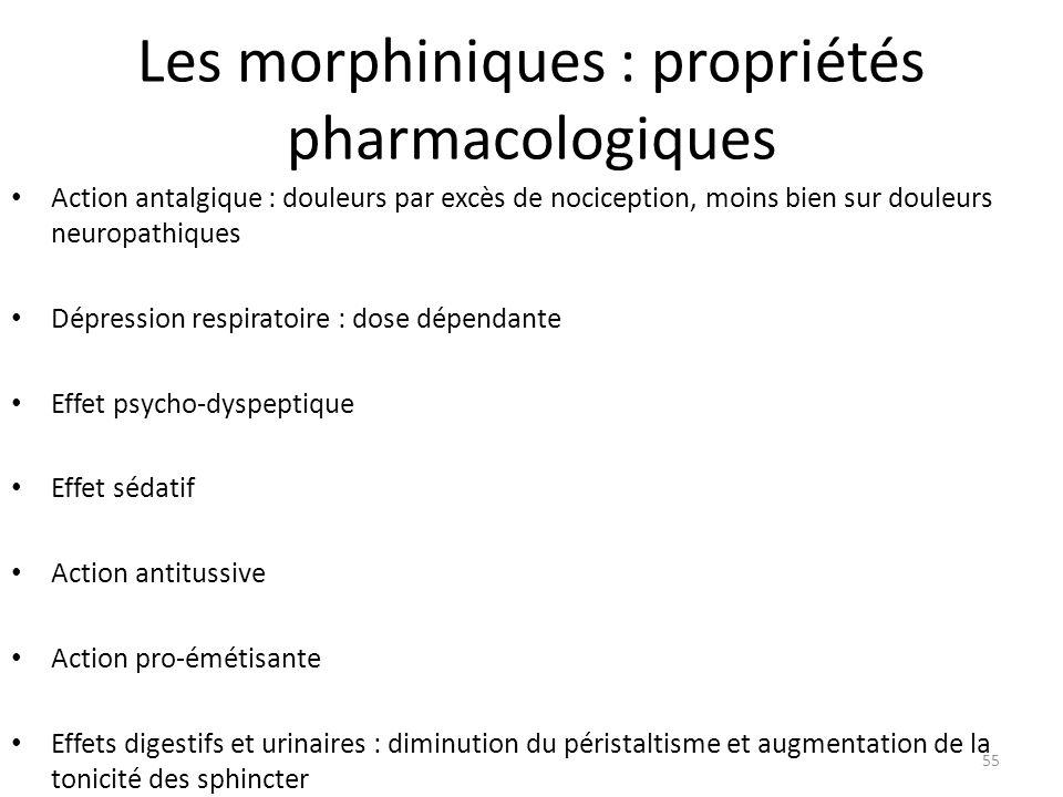 Les morphiniques : propriétés pharmacologiques