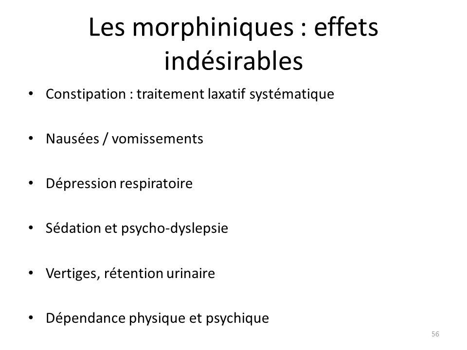 Les morphiniques : effets indésirables