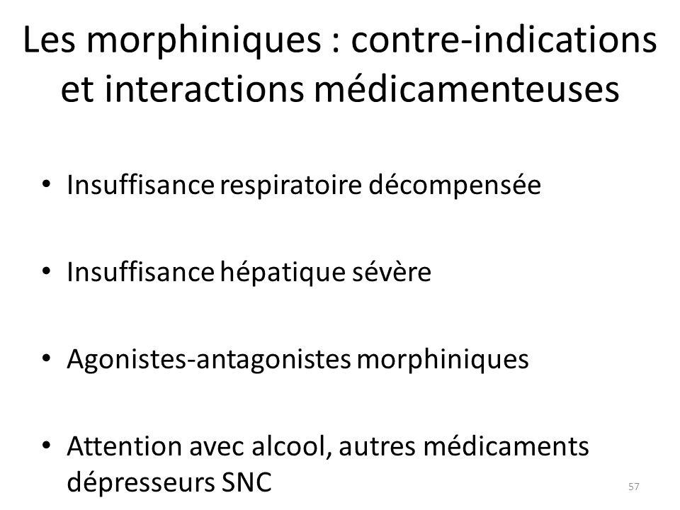 Les morphiniques : contre-indications et interactions médicamenteuses