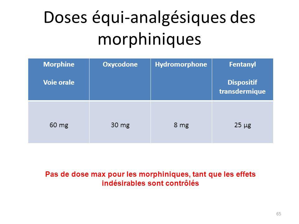 Doses équi-analgésiques des morphiniques