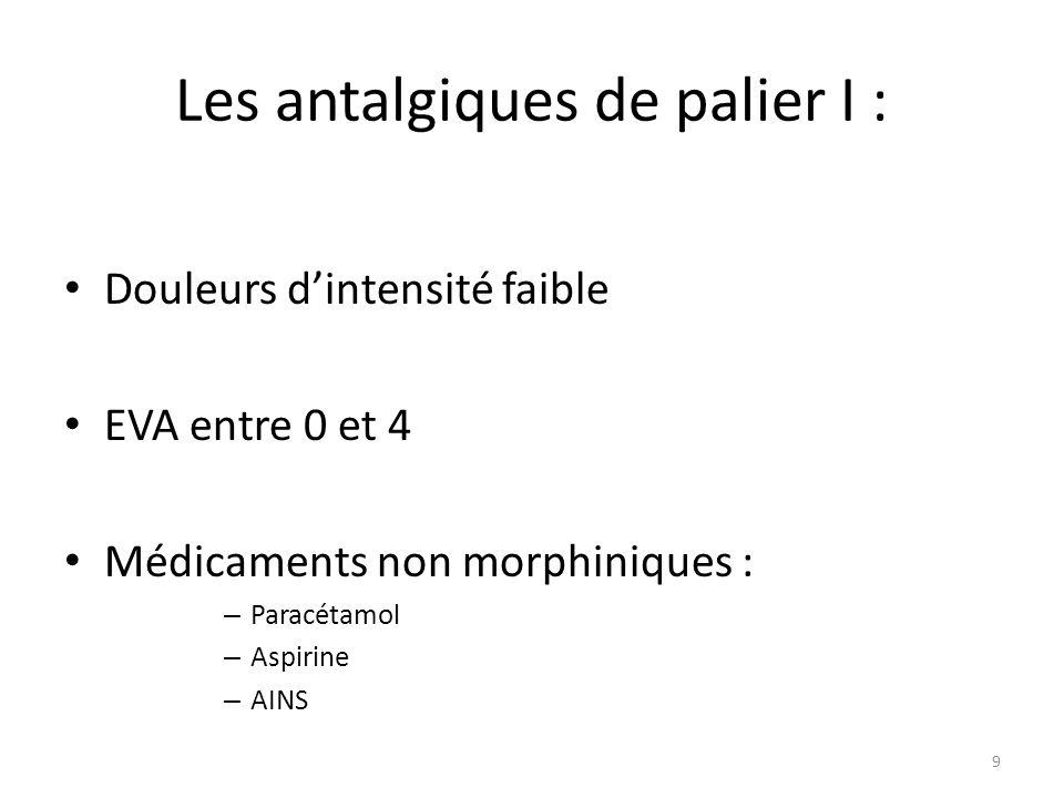 Les antalgiques de palier I :