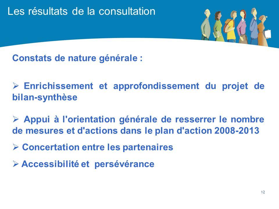 Les résultats de la consultation