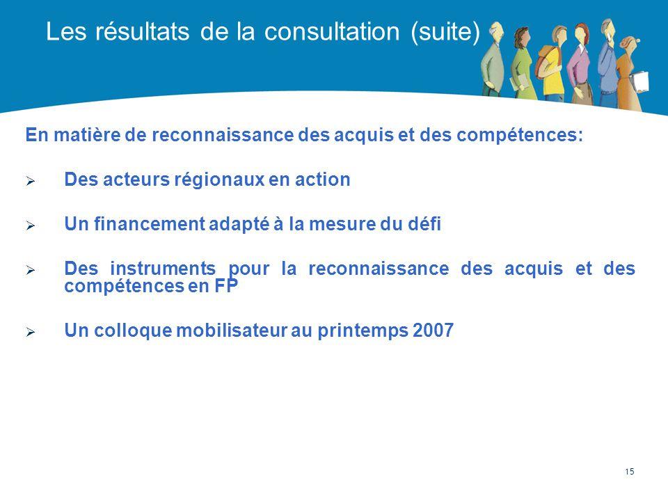 Les résultats de la consultation (suite)