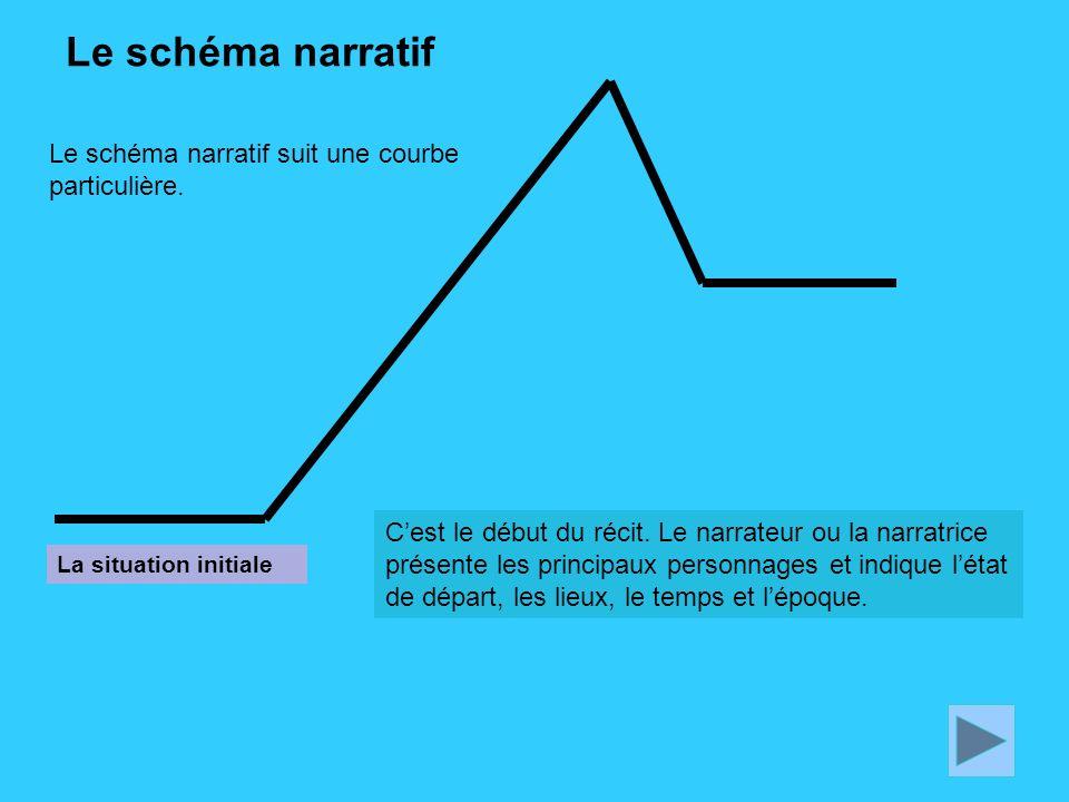 Le schéma narratif Le schéma narratif suit une courbe particulière.