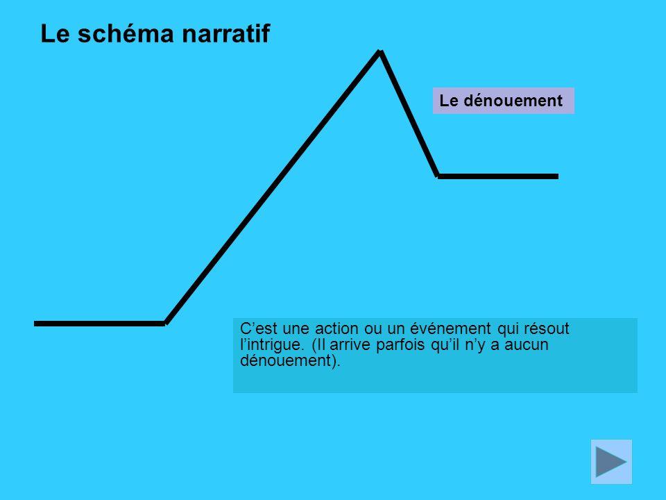Le schéma narratif Le dénouement