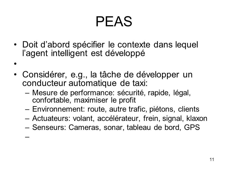 PEAS Doit d'abord spécifier le contexte dans lequel l'agent intelligent est développé.