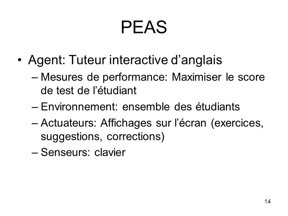 PEAS Agent: Tuteur interactive d'anglais