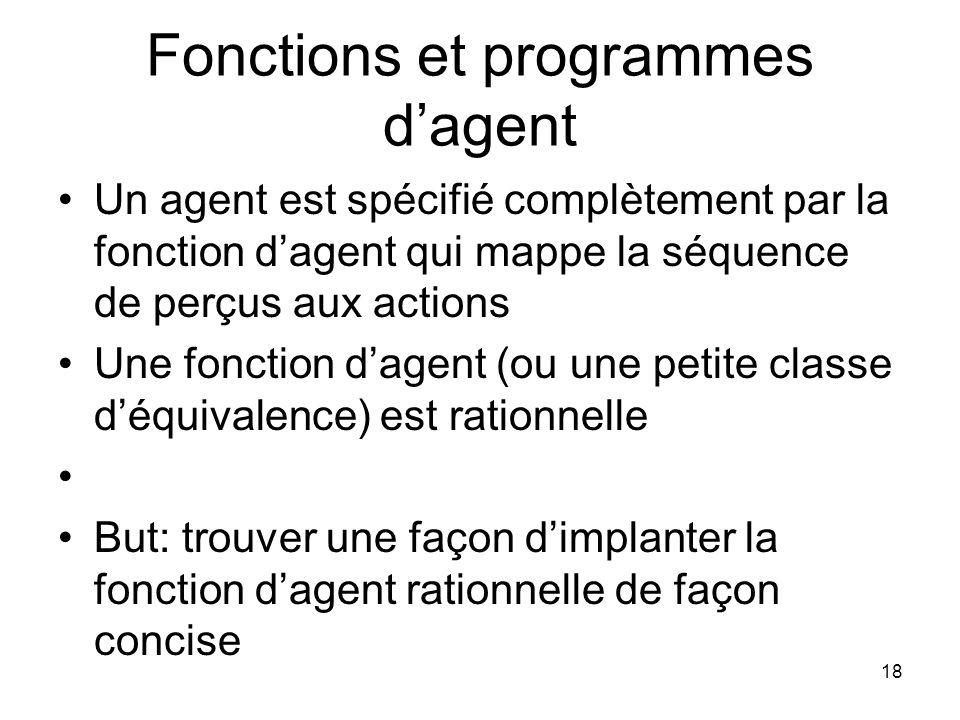 Fonctions et programmes d'agent