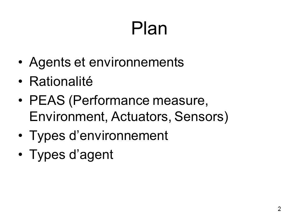 Plan Agents et environnements Rationalité