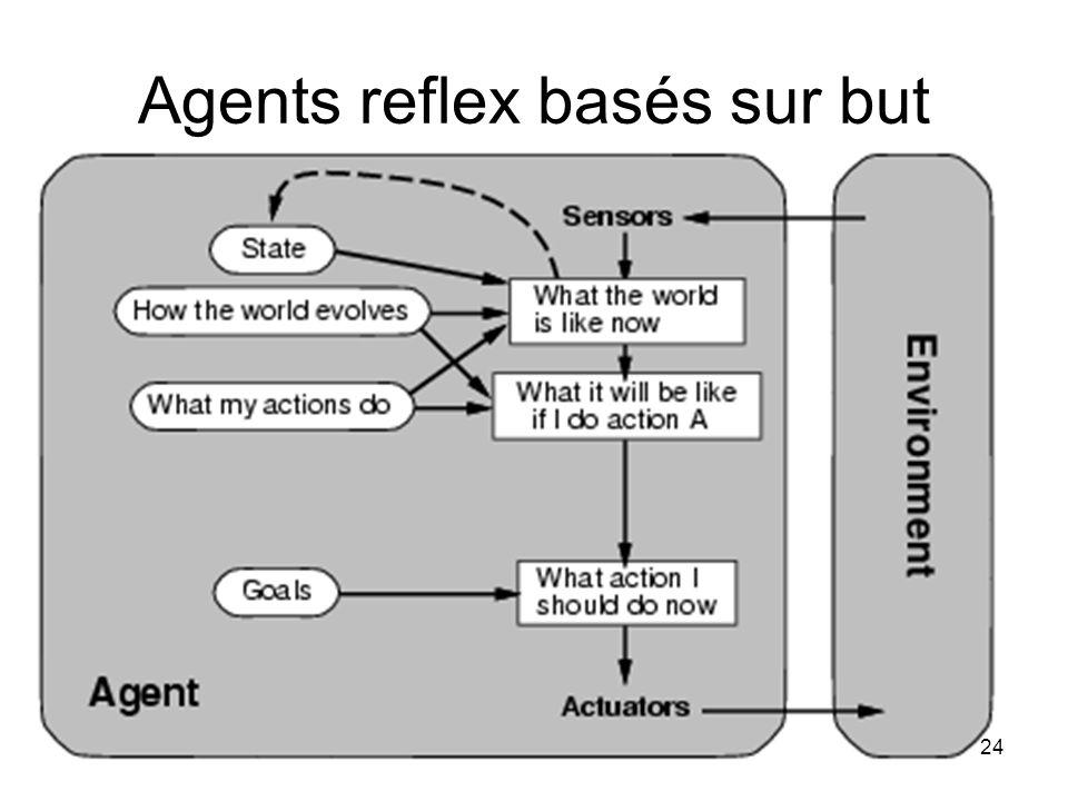 Agents reflex basés sur but