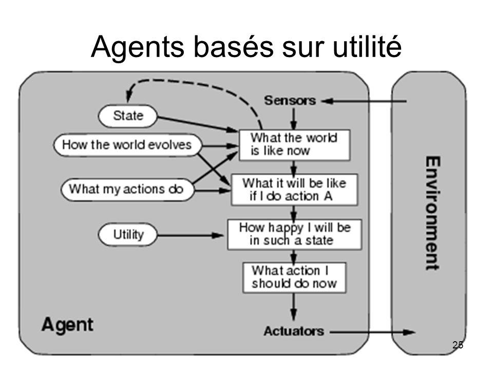Agents basés sur utilité