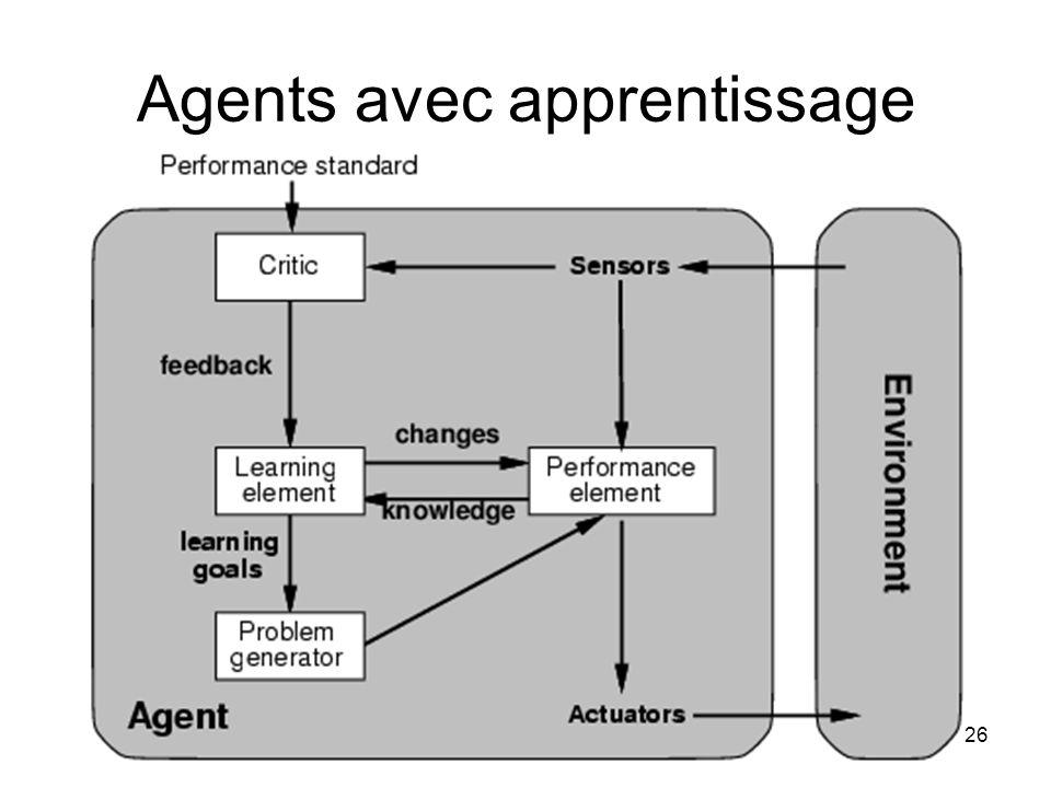 Agents avec apprentissage