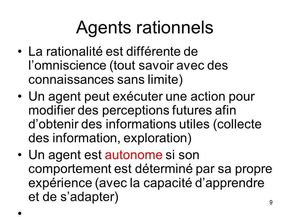 Agents rationnels La rationalité est différente de l'omniscience (tout savoir avec des connaissances sans limite)