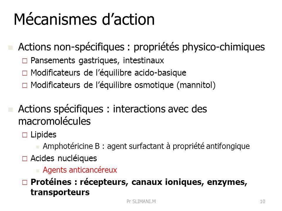 Mécanismes d'action Actions non-spécifiques : propriétés physico-chimiques. Pansements gastriques, intestinaux.