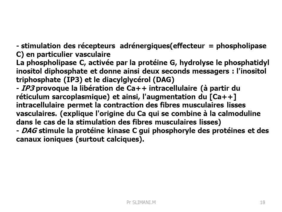 - stimulation des récepteurs adrénergiques(effecteur = phospholipase C) en particulier vasculaire