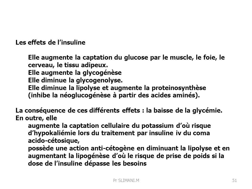 Les effets de l'insuline