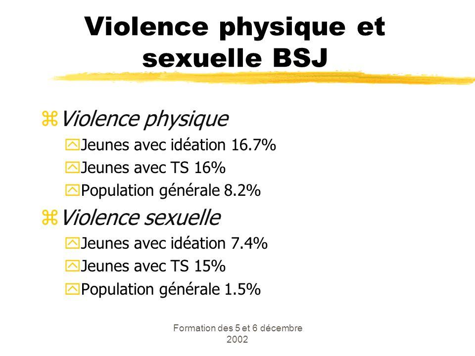 Violence physique et sexuelle BSJ