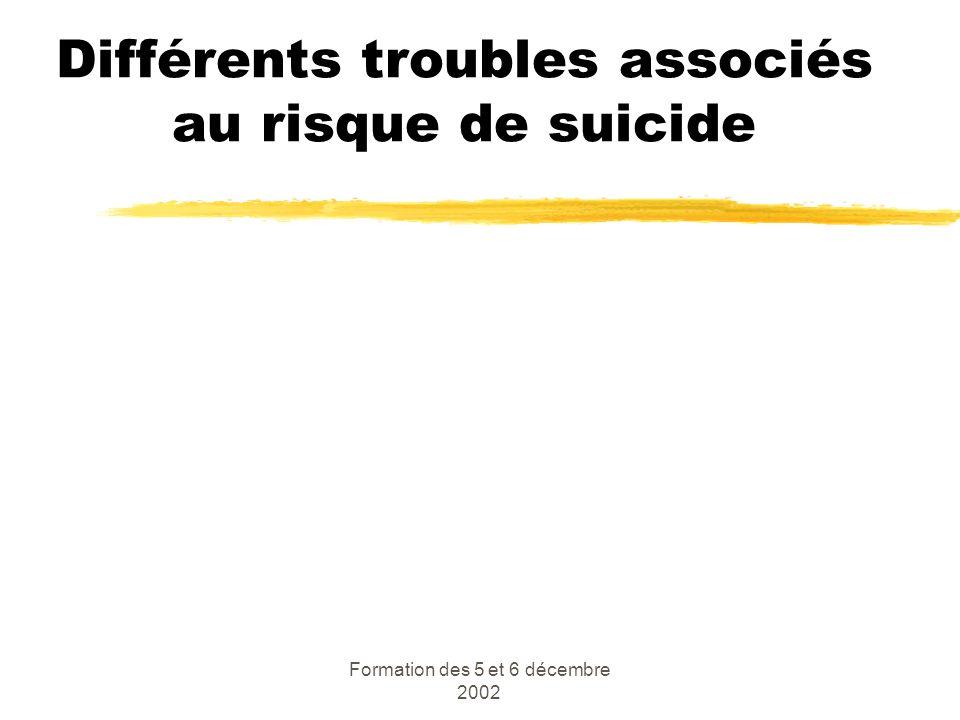 Différents troubles associés au risque de suicide