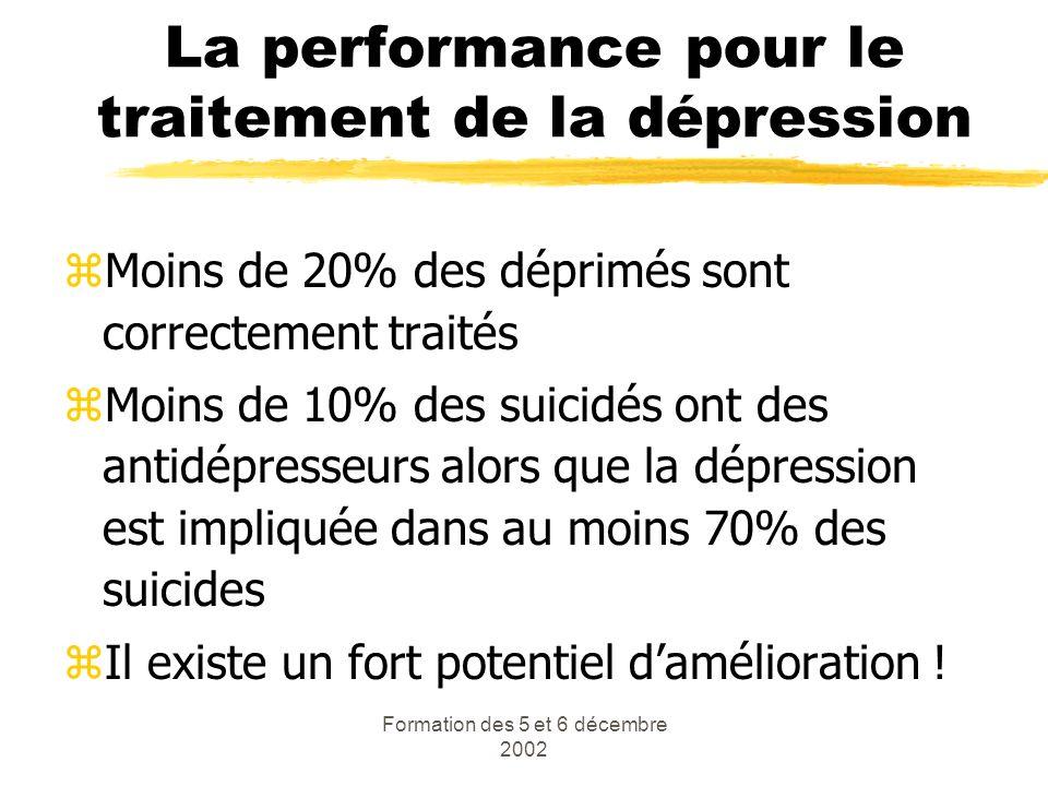 La performance pour le traitement de la dépression