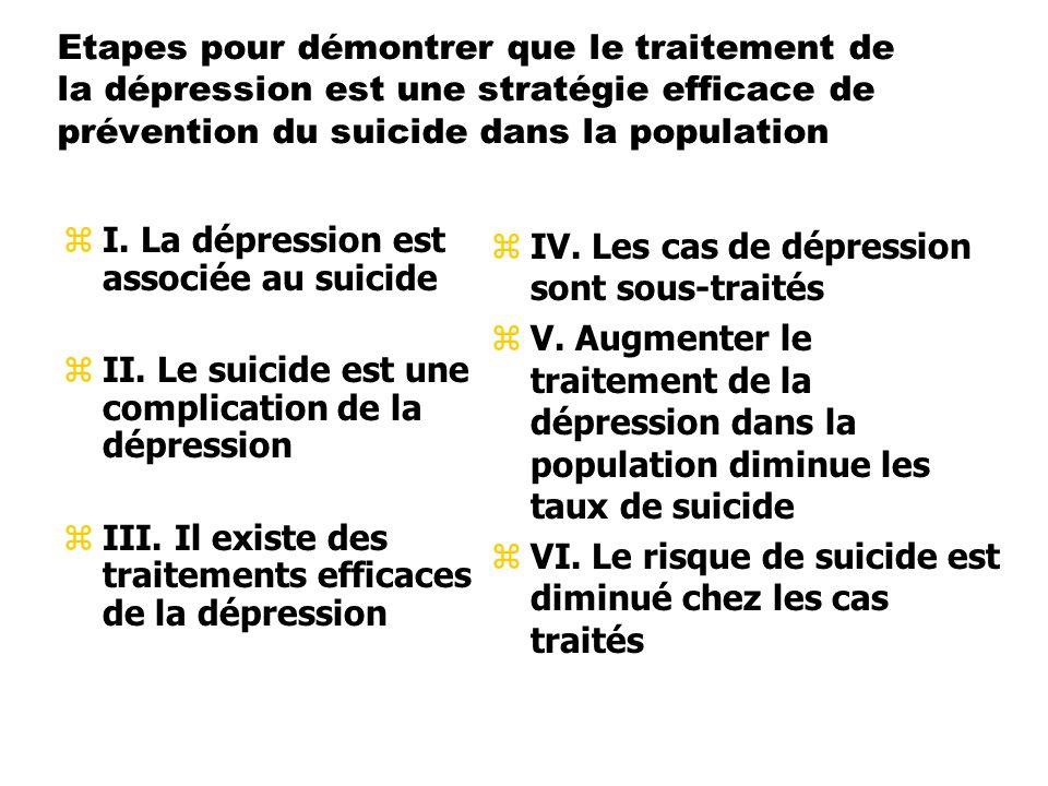 Etapes pour démontrer que le traitement de la dépression est une stratégie efficace de prévention du suicide dans la population