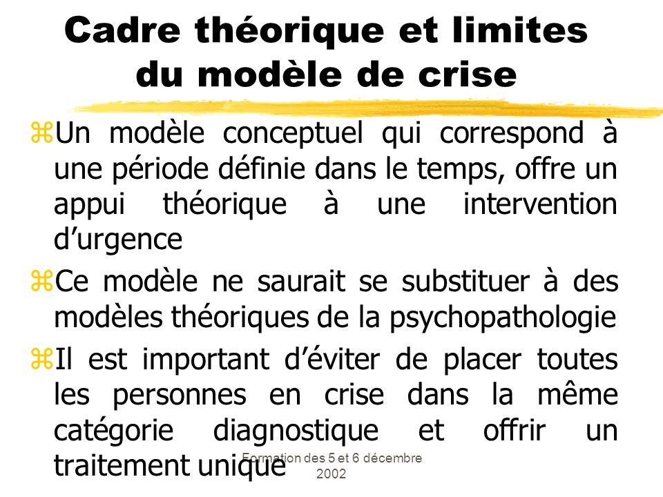 Cadre théorique et limites du modèle de crise