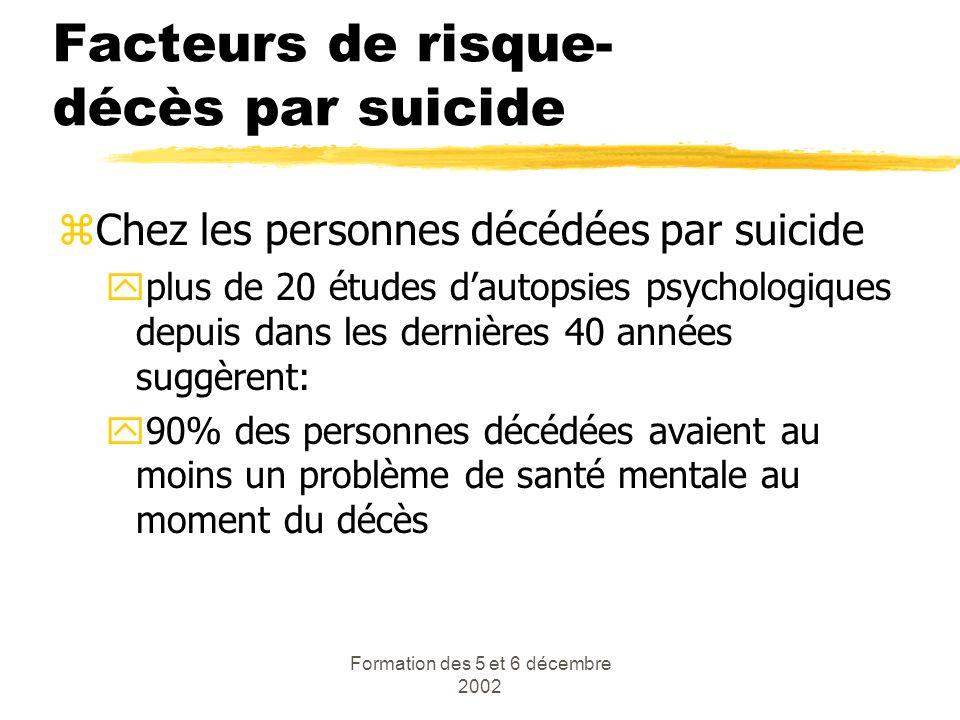 Facteurs de risque- décès par suicide