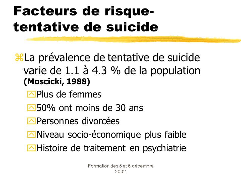Facteurs de risque- tentative de suicide