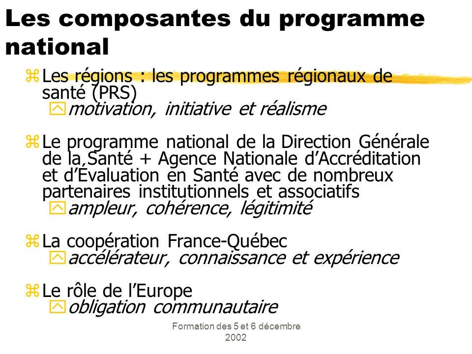 Les composantes du programme national