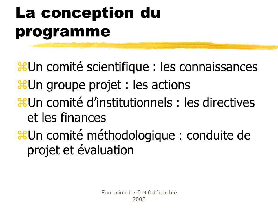 La conception du programme
