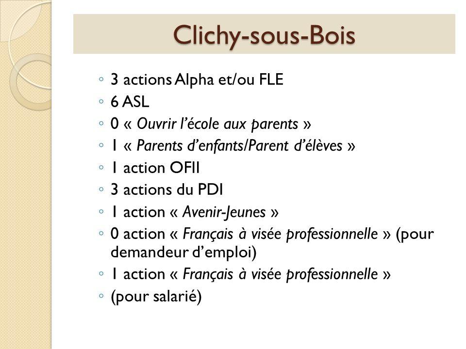 Clichy-sous-Bois 3 actions Alpha et/ou FLE 6 ASL