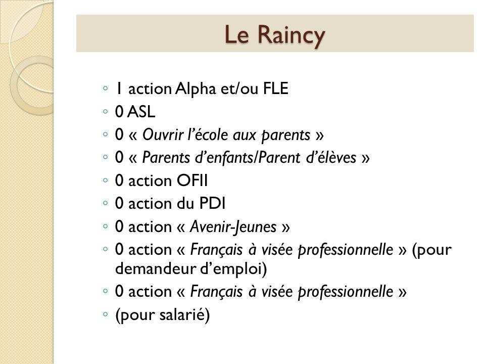 Le Raincy 1 action Alpha et/ou FLE 0 ASL