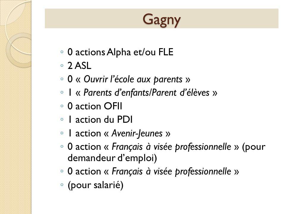 Gagny 0 actions Alpha et/ou FLE 2 ASL 0 « Ouvrir l'école aux parents »