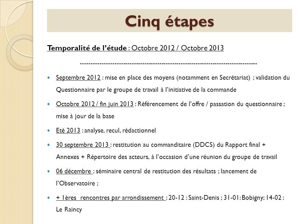 Cinq étapes Temporalité de l'étude : Octobre 2012 / Octobre 2013